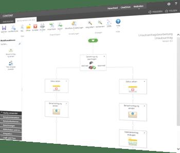 Grafischer Workflow Designer für SharePoint