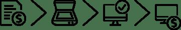 ERV Workflow mit Icons
