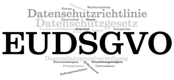 171004 Contenit - EU-DSGVO Wörterwolke