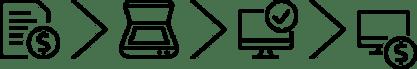 ERV Workflow Icons