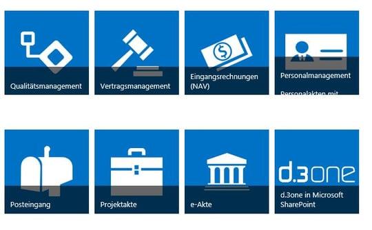 CONTENiT – Ihr SharePoint-Dienstleister